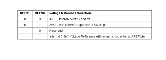 Ref voltage