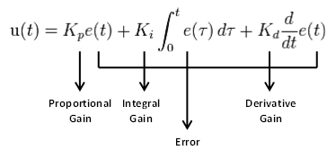 Quadcopter PID equation