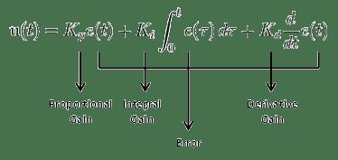 Quadcopter PID equation